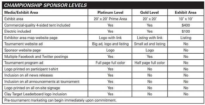 mnchamp-sponsor-levels